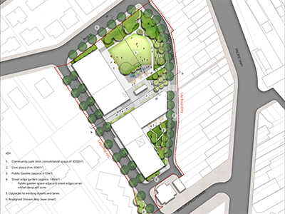 Lindfield Village Hub Master Plan