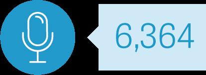 Icon - 6364